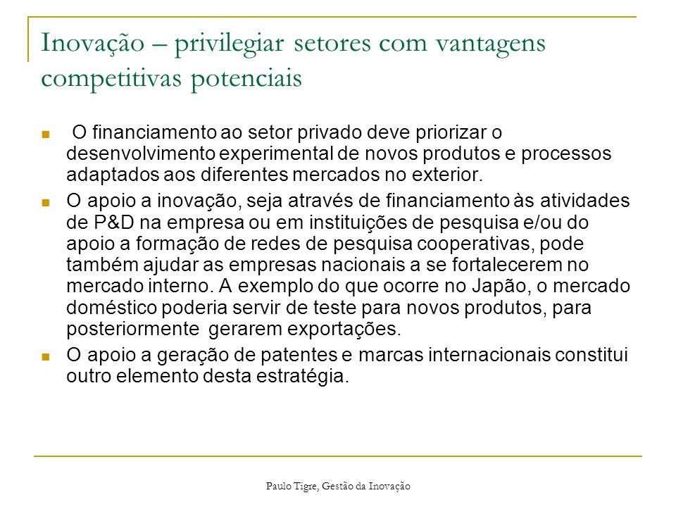 Inovação – privilegiar setores com vantagens competitivas potenciais