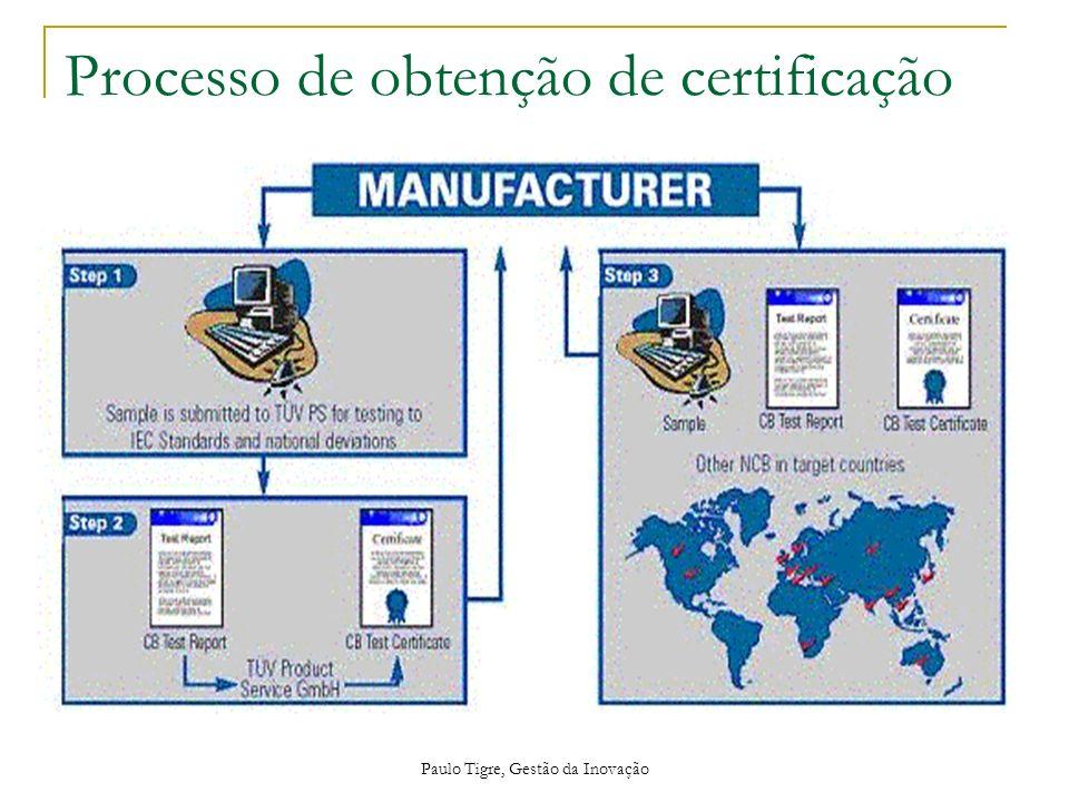Processo de obtenção de certificação