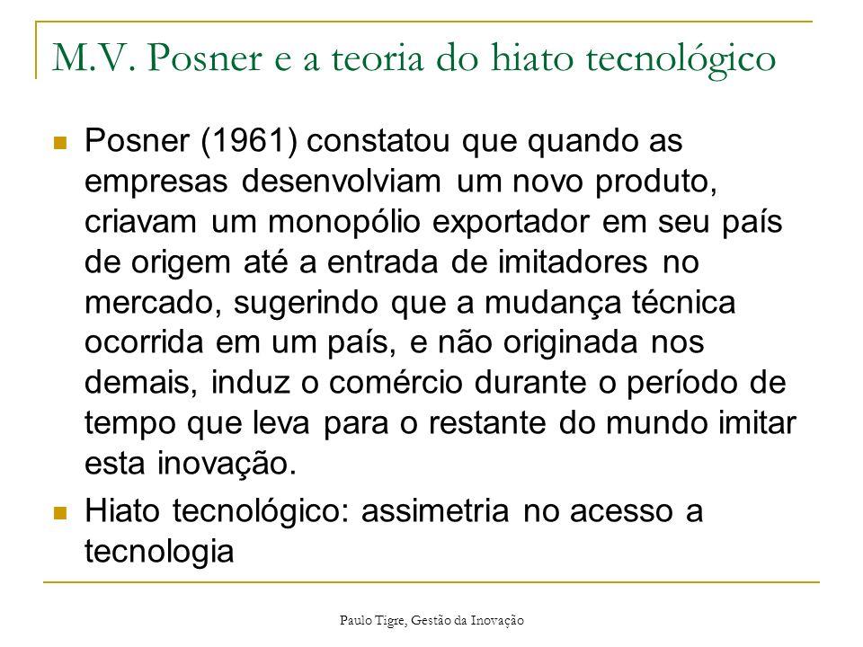 M.V. Posner e a teoria do hiato tecnológico
