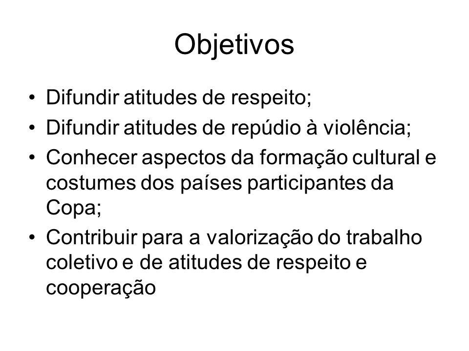 Objetivos Difundir atitudes de respeito;