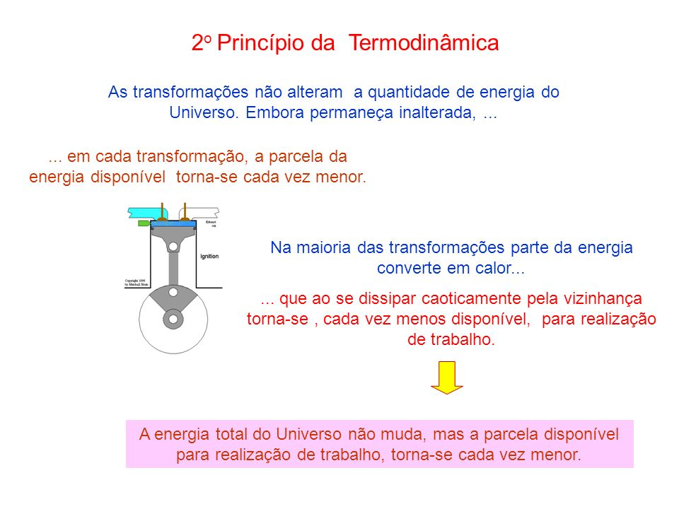Na maioria das transformações parte da energia converte em calor...