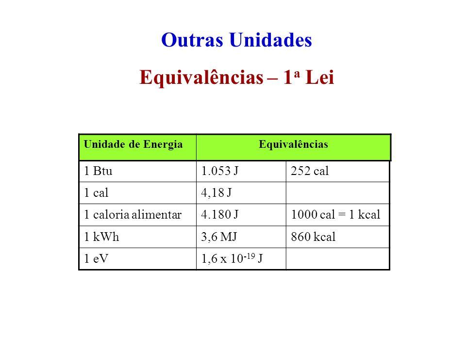 Outras Unidades Equivalências – 1a Lei