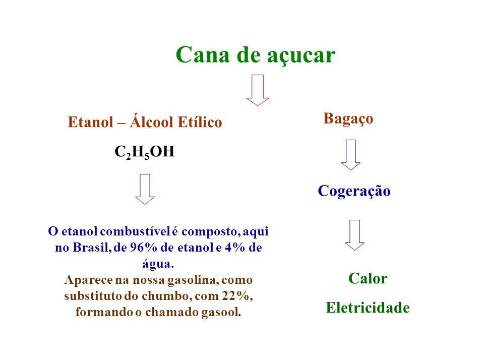 Etanol – Álcool Etílico