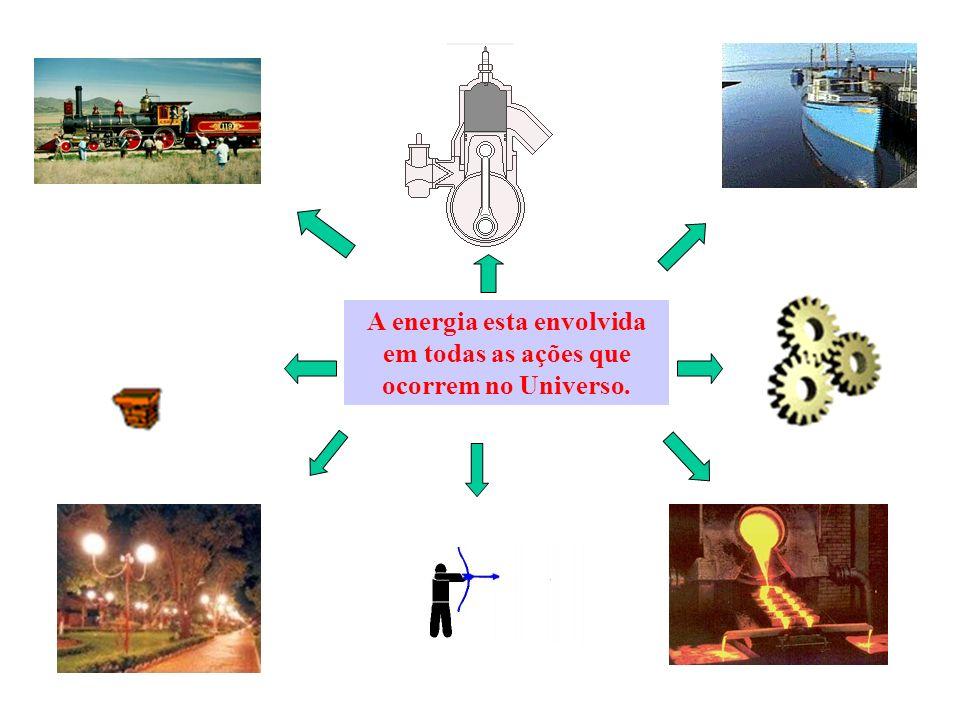 A energia esta envolvida em todas as ações que ocorrem no Universo.