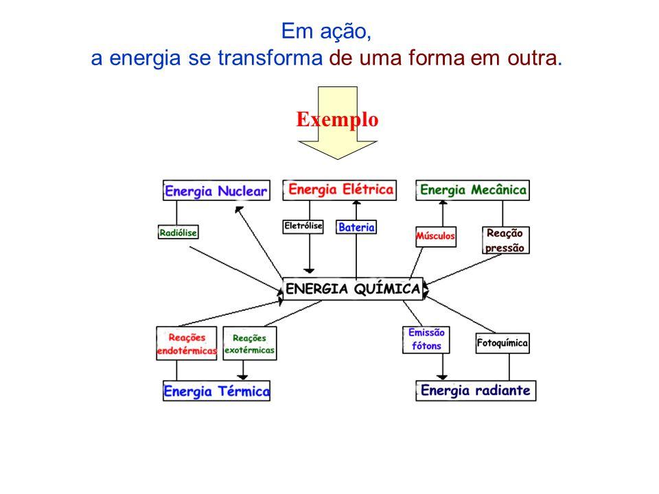 a energia se transforma de uma forma em outra.
