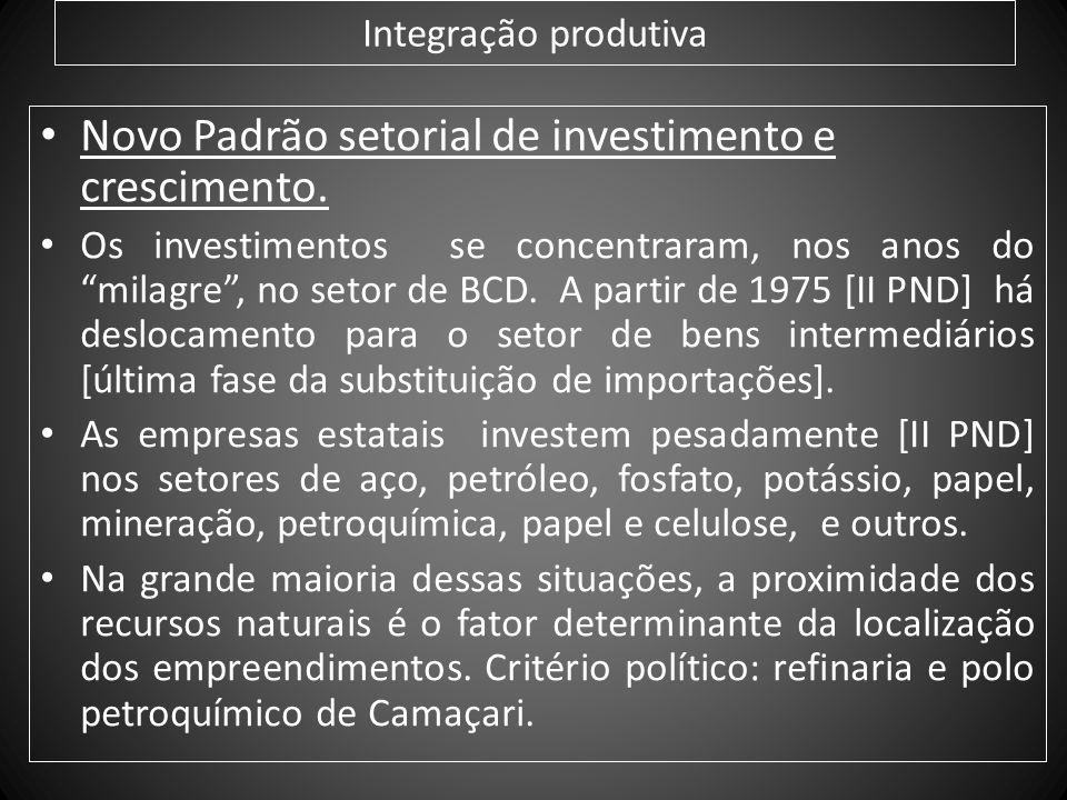 Novo Padrão setorial de investimento e crescimento.