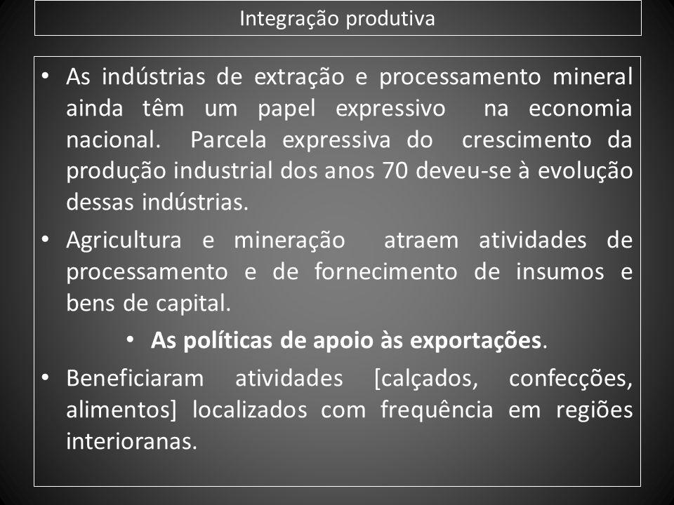 As políticas de apoio às exportações.