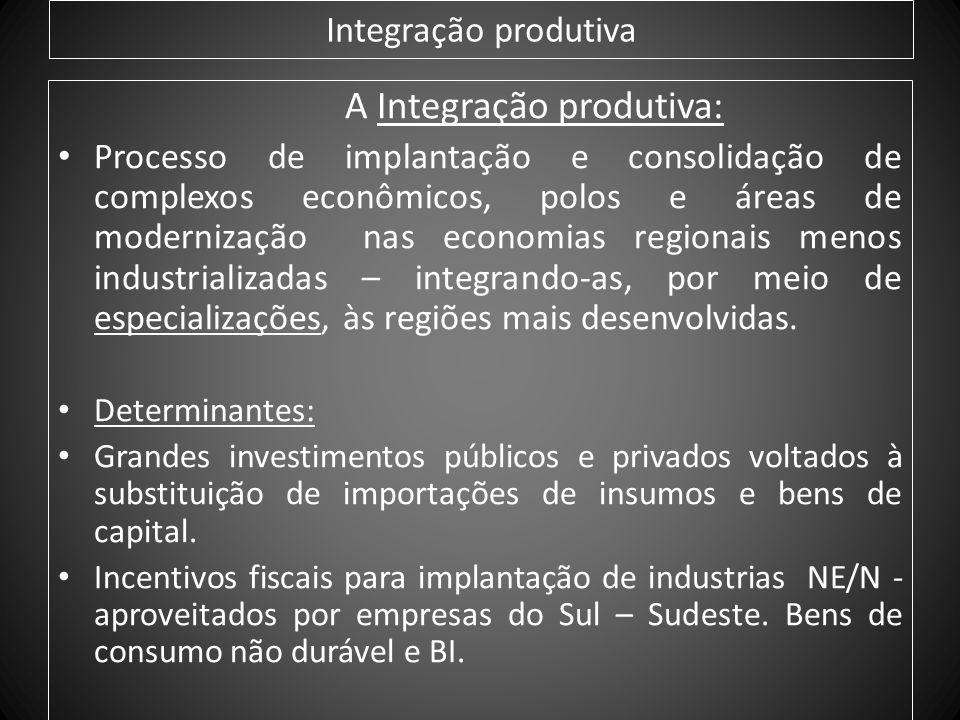 A Integração produtiva: