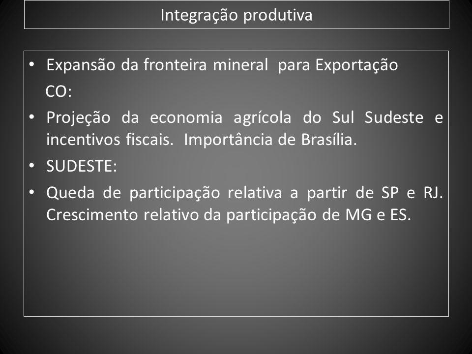 Integração produtiva Expansão da fronteira mineral para Exportação. CO: