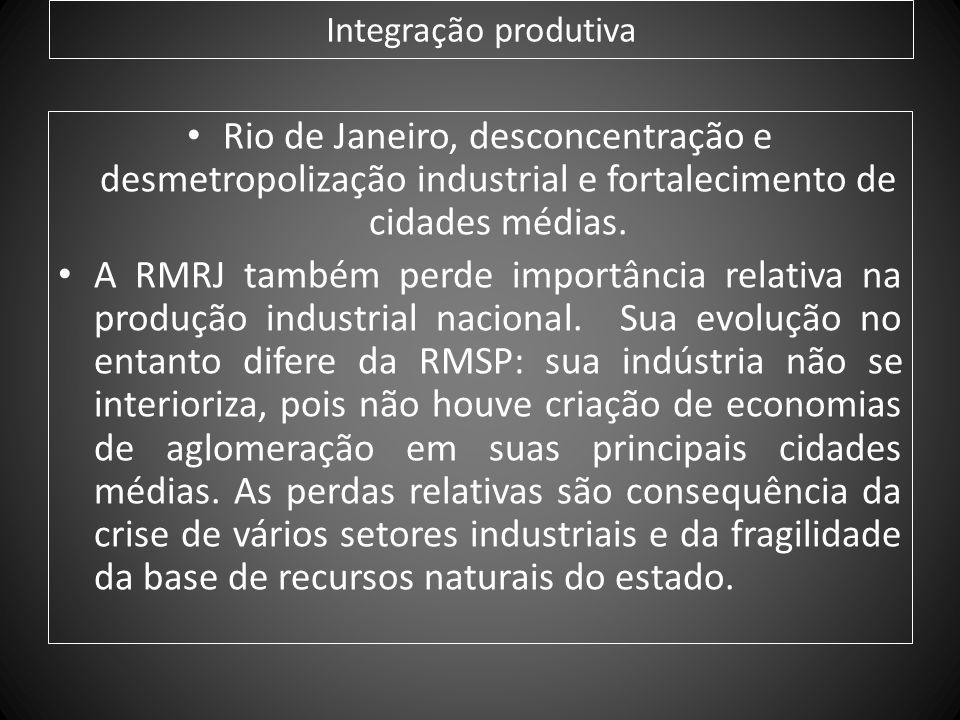 Integração produtiva Rio de Janeiro, desconcentração e desmetropolização industrial e fortalecimento de cidades médias.