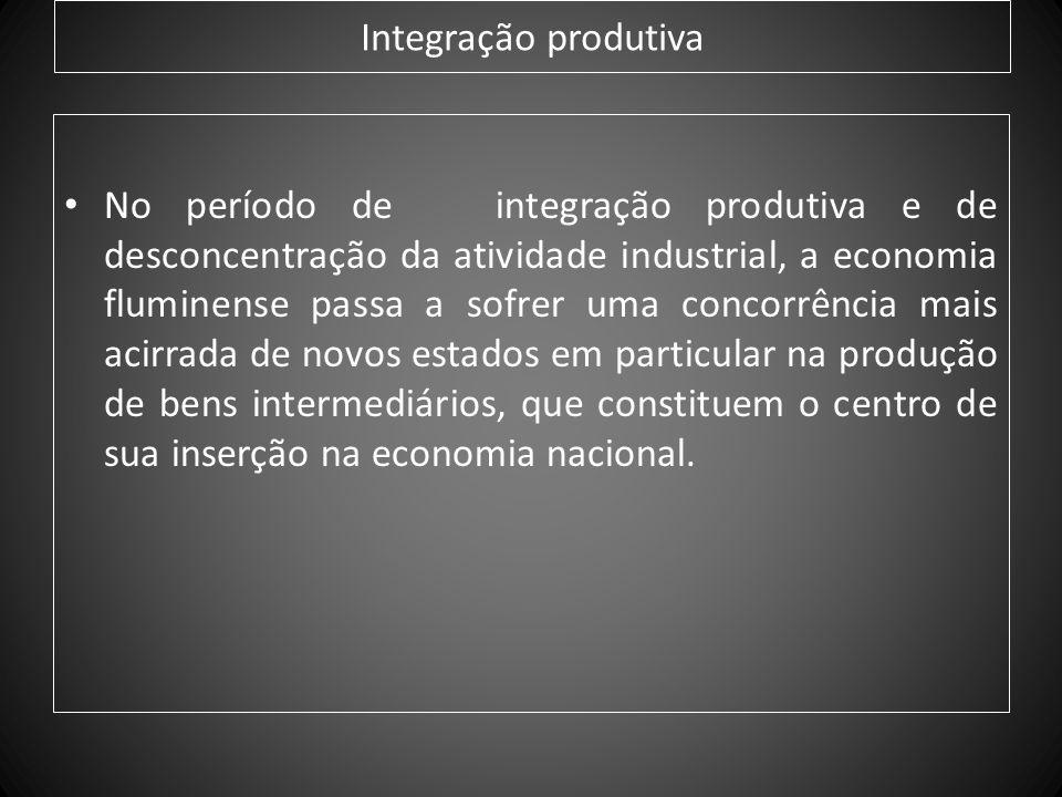 Integração produtiva