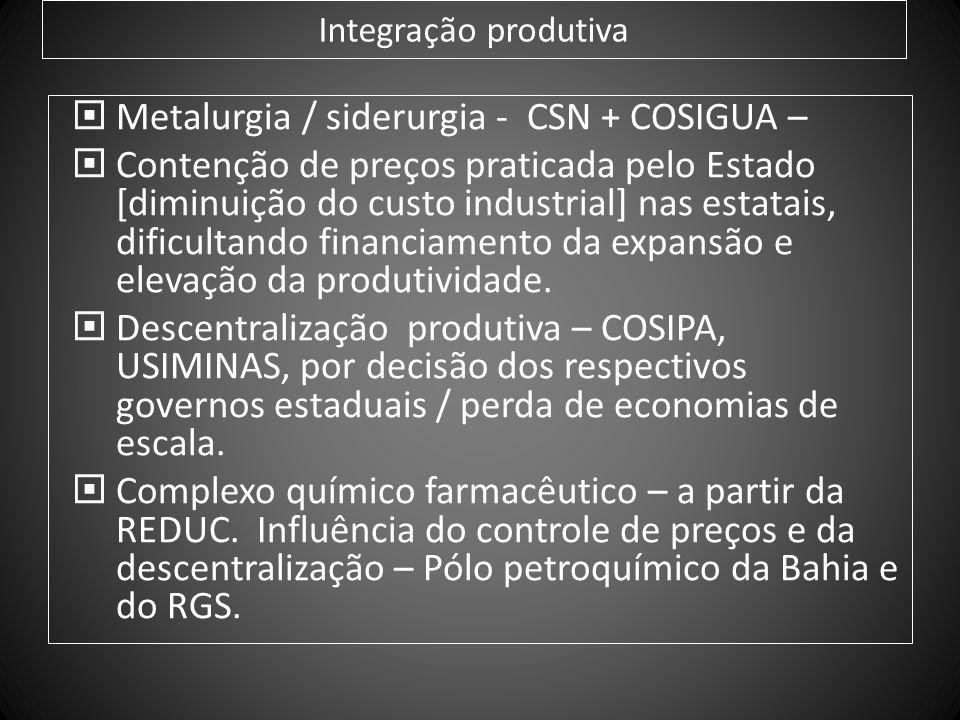 Metalurgia / siderurgia - CSN + COSIGUA –