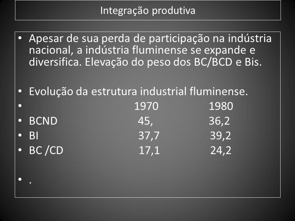 Evolução da estrutura industrial fluminense. 1970 1980 BCND 45, 36,2