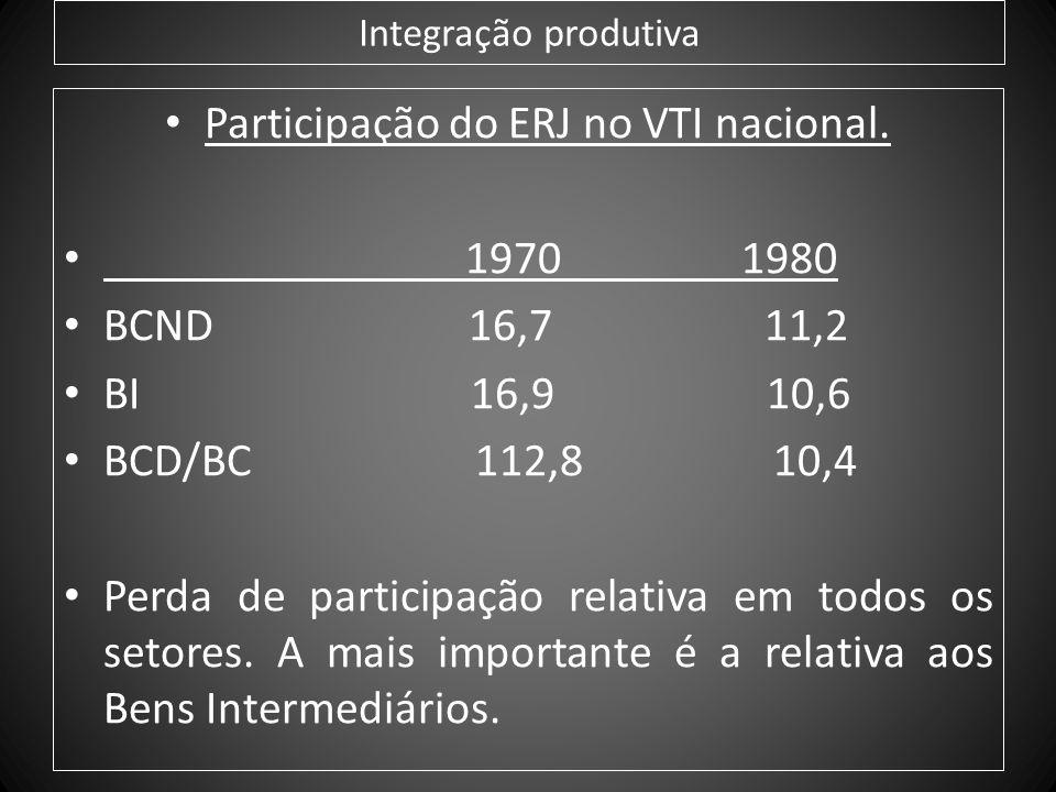 Participação do ERJ no VTI nacional.