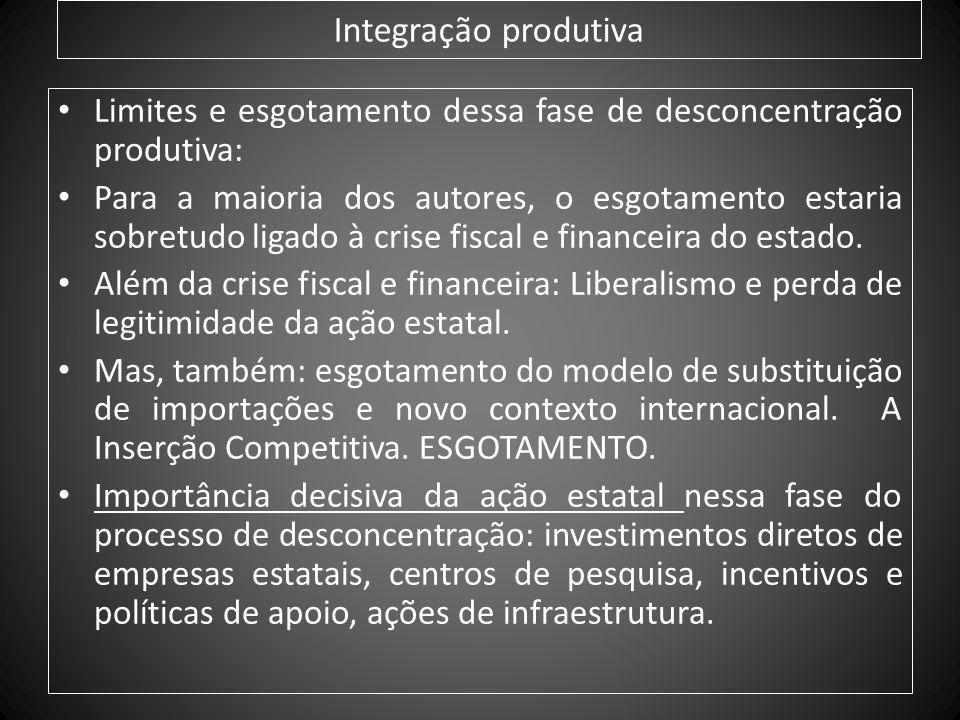 Integração produtiva Limites e esgotamento dessa fase de desconcentração produtiva: