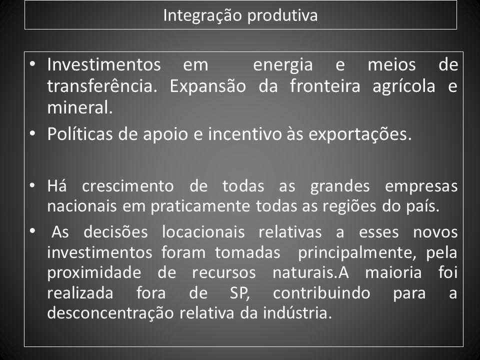 Políticas de apoio e incentivo às exportações.