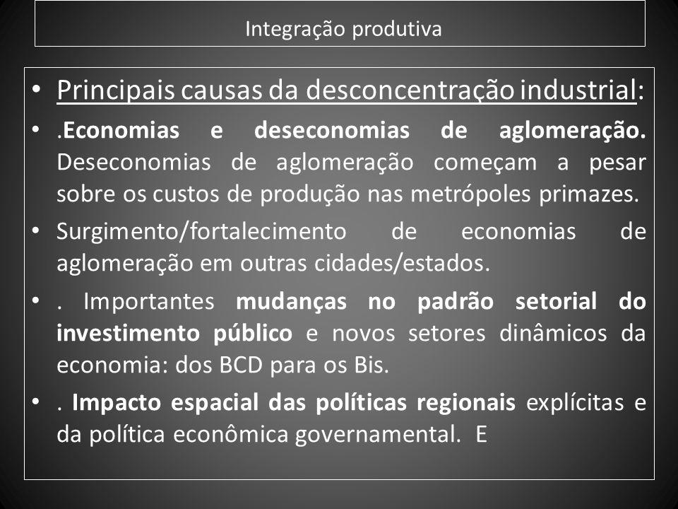 Integração produtiva Principais causas da desconcentração industrial:
