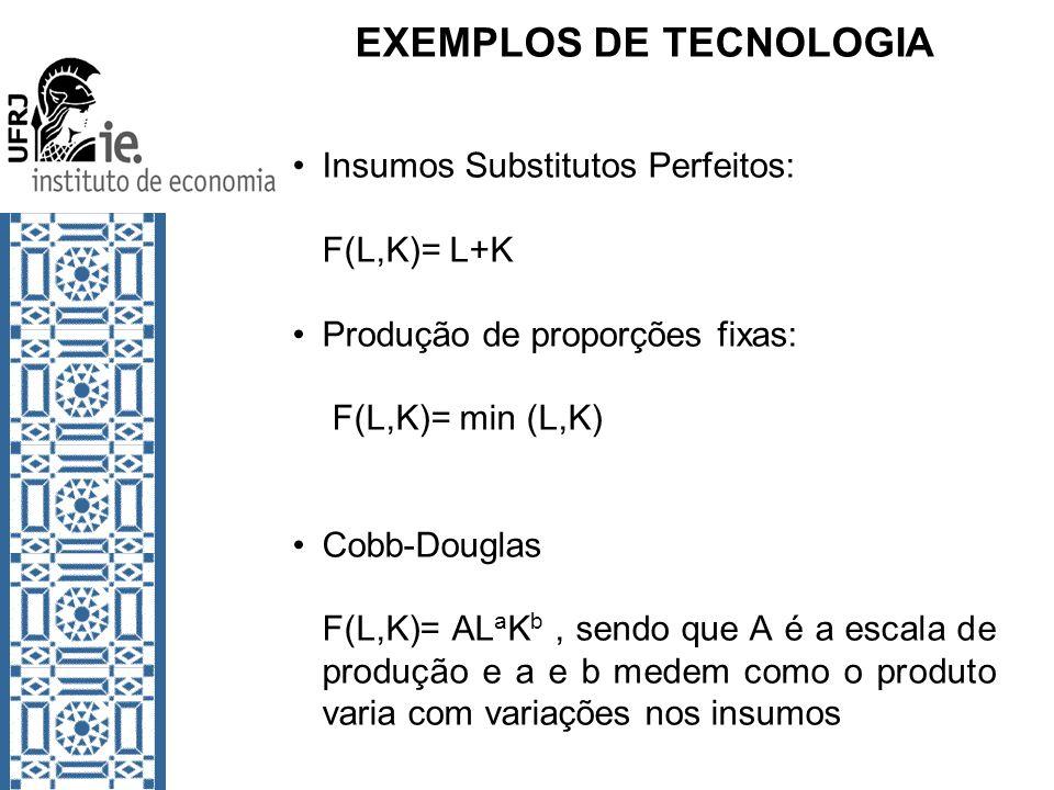 EXEMPLOS DE TECNOLOGIA