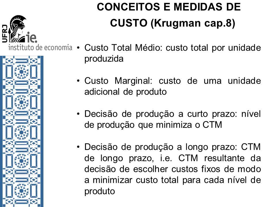 CONCEITOS E MEDIDAS DE CUSTO (Krugman cap.8)