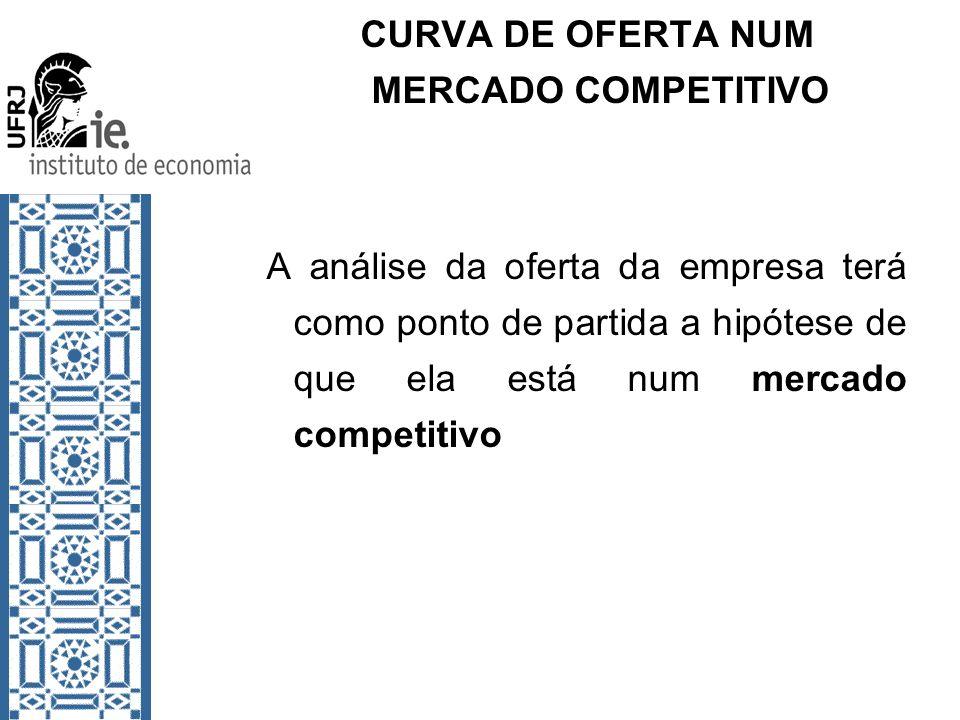 CURVA DE OFERTA NUM MERCADO COMPETITIVO
