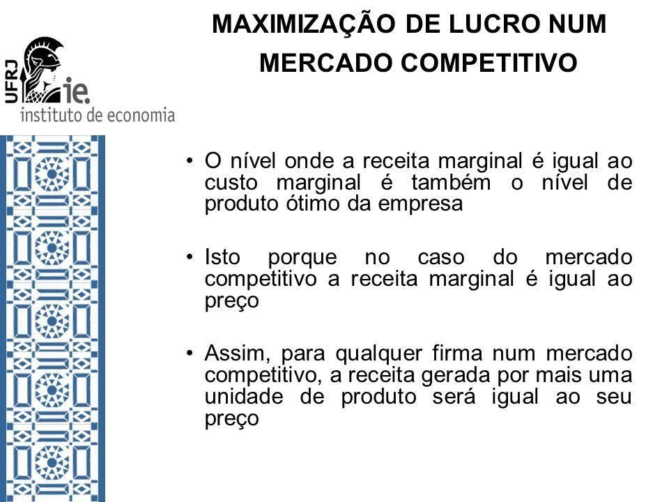 MAXIMIZAÇÃO DE LUCRO NUM MERCADO COMPETITIVO