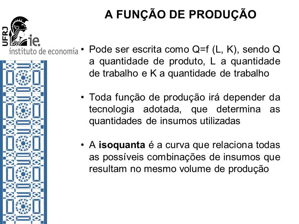 A FUNÇÃO DE PRODUÇÃO Pode ser escrita como Q=f (L, K), sendo Q a quantidade de produto, L a quantidade de trabalho e K a quantidade de trabalho.
