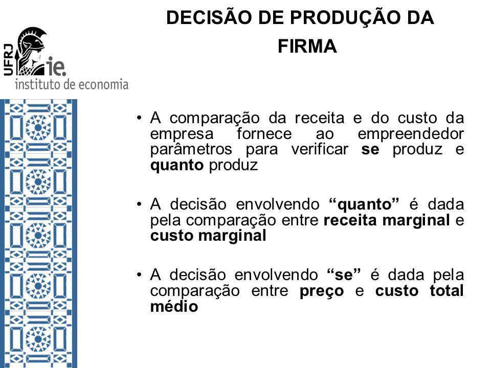 DECISÃO DE PRODUÇÃO DA FIRMA