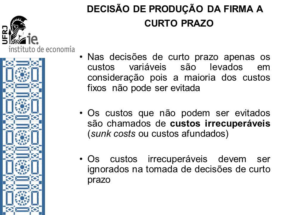 DECISÃO DE PRODUÇÃO DA FIRMA A CURTO PRAZO