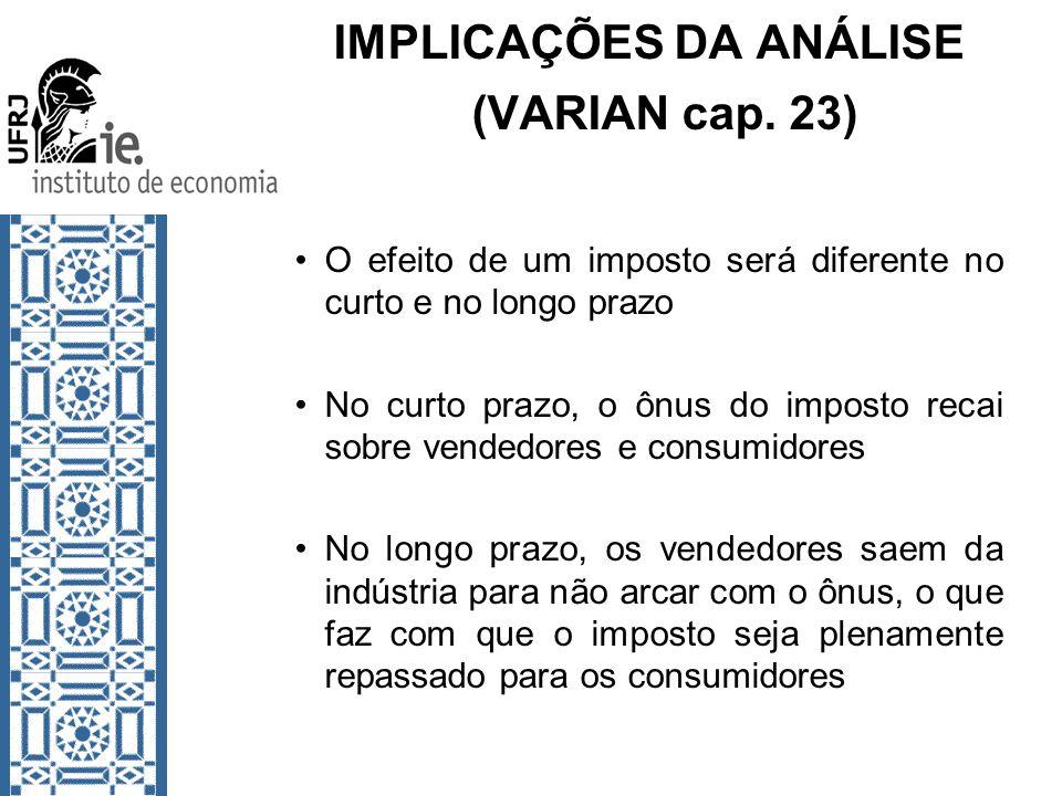 IMPLICAÇÕES DA ANÁLISE (VARIAN cap. 23)