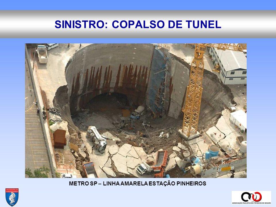 SINISTRO: COPALSO DE TUNEL