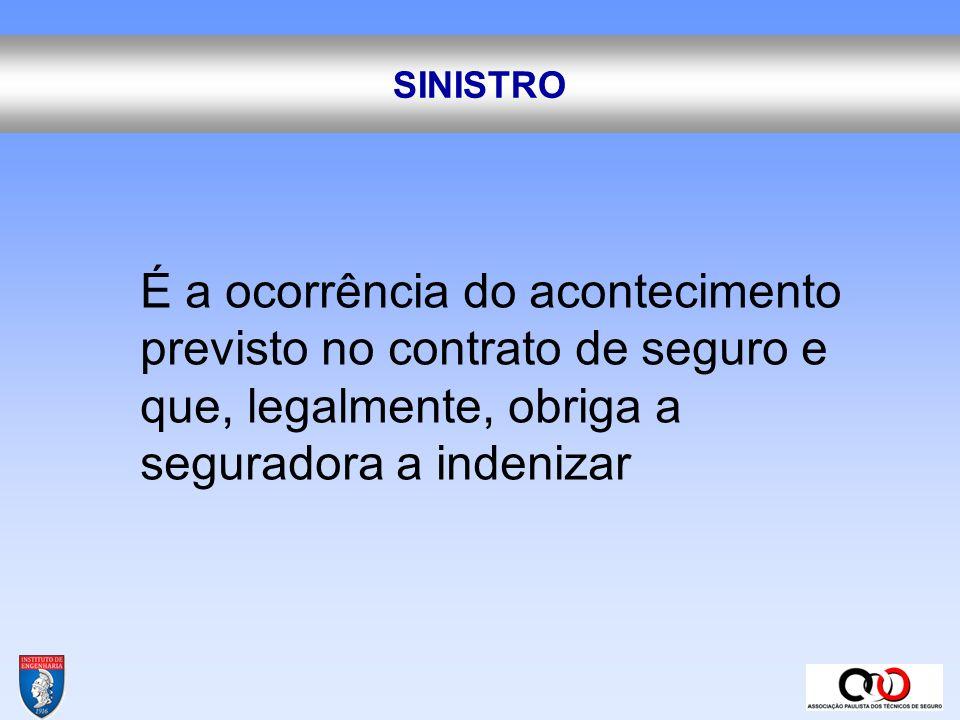 SINISTRO É a ocorrência do acontecimento previsto no contrato de seguro e que, legalmente, obriga a seguradora a indenizar.