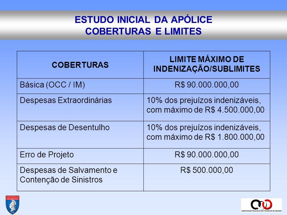 ESTUDO INICIAL DA APÓLICE COBERTURAS E LIMITES