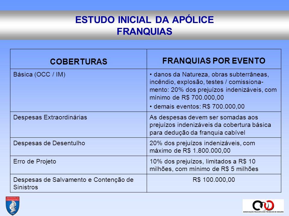 ESTUDO INICIAL DA APÓLICE FRANQUIAS