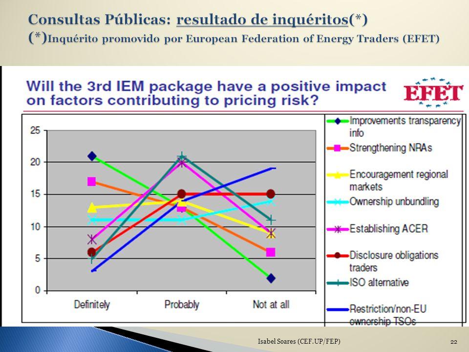 Consultas Públicas: resultado de inquéritos(. ) (