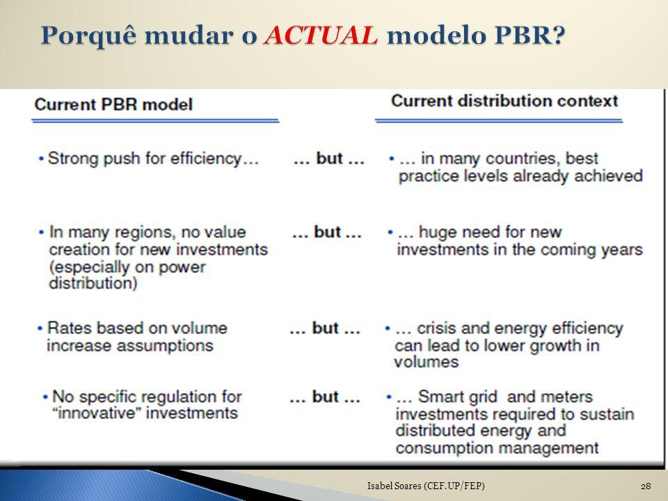 Porquê mudar o ACTUAL modelo PBR