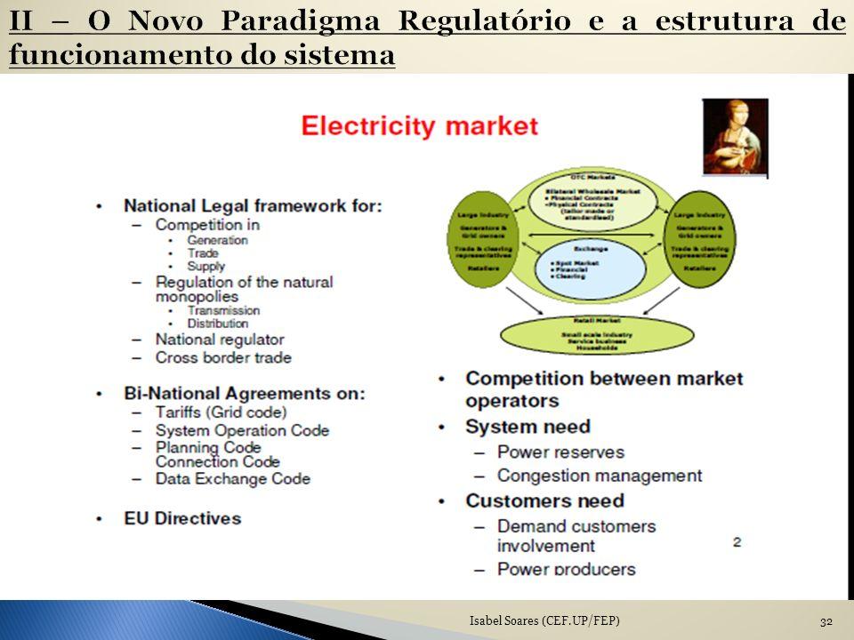 II – O Novo Paradigma Regulatório e a estrutura de funcionamento do sistema