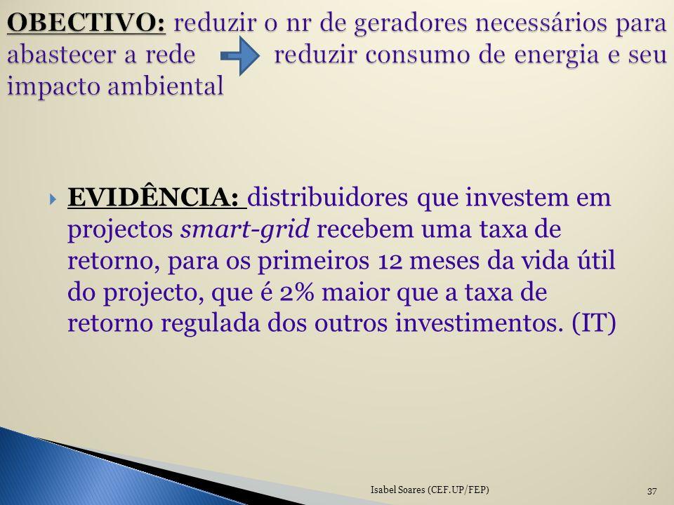 OBECTIVO: reduzir o nr de geradores necessários para abastecer a rede reduzir consumo de energia e seu impacto ambiental