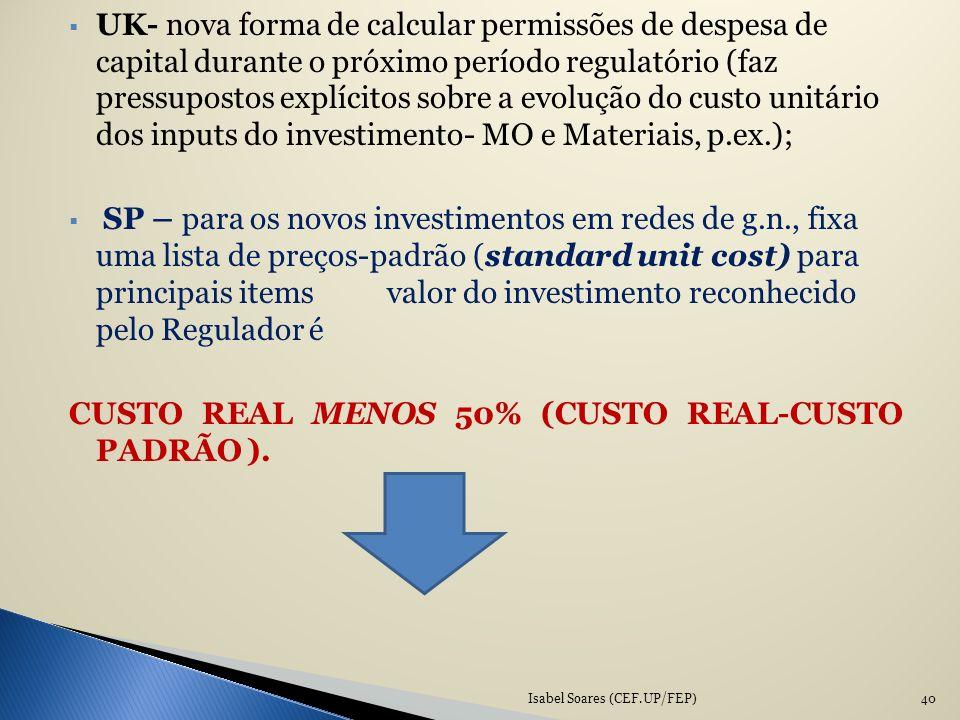 CUSTO REAL MENOS 50% (CUSTO REAL-CUSTO PADRÃO ).
