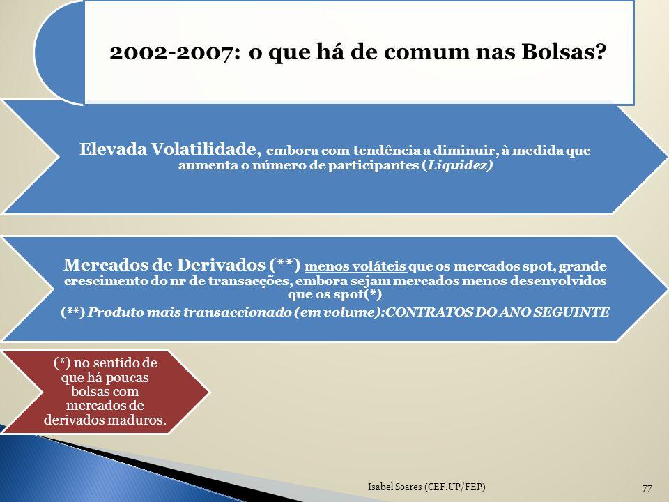2002-2007: o que há de comum nas Bolsas