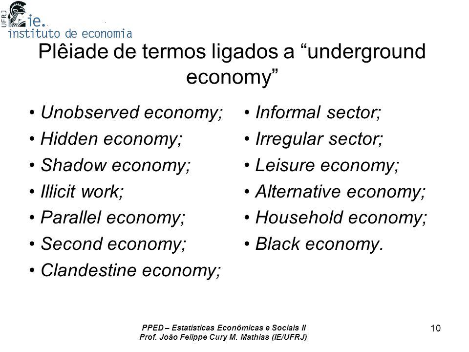 Plêiade de termos ligados a underground economy