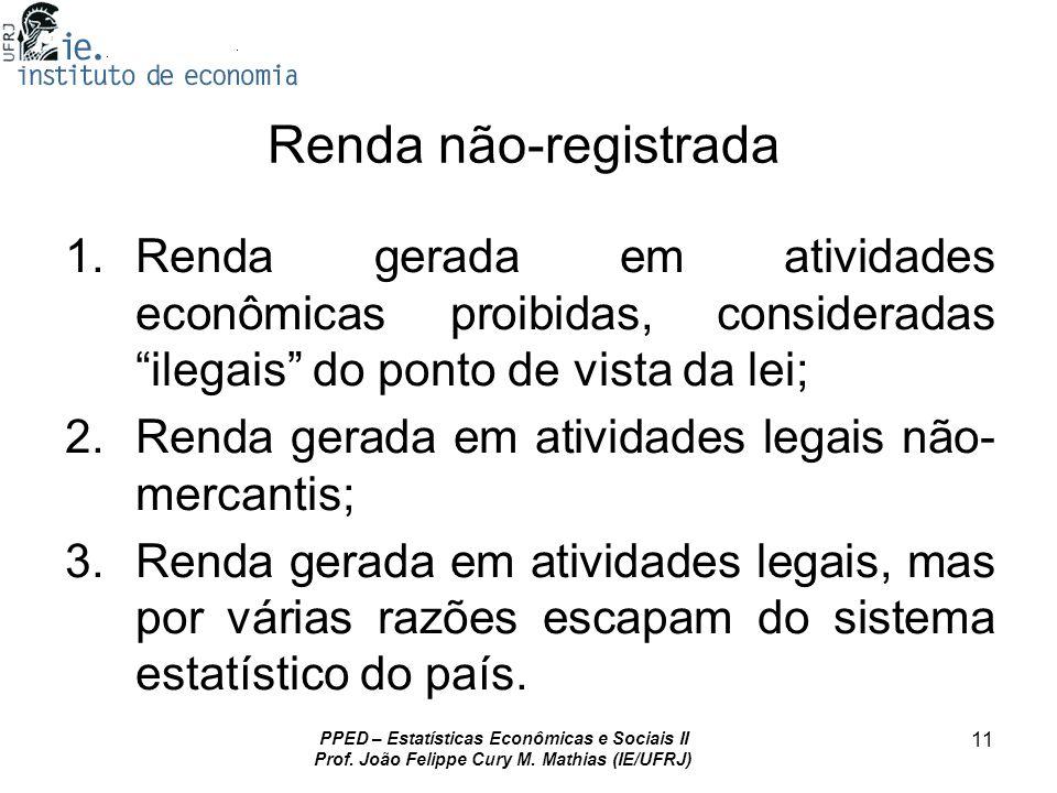 Renda não-registrada Renda gerada em atividades econômicas proibidas, consideradas ilegais do ponto de vista da lei;