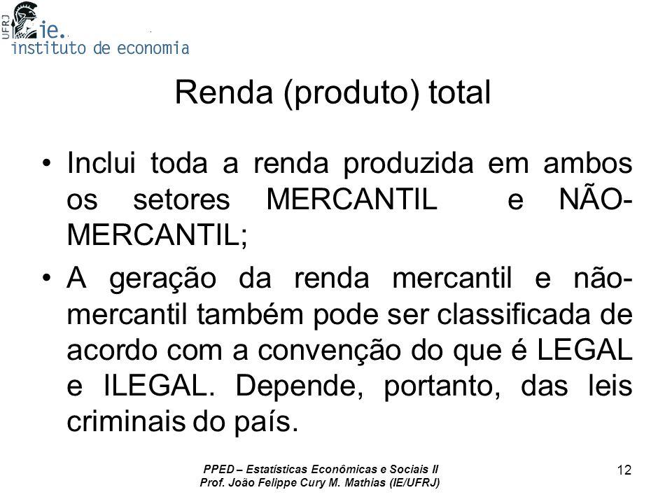 Renda (produto) total Inclui toda a renda produzida em ambos os setores MERCANTIL e NÃO-MERCANTIL;