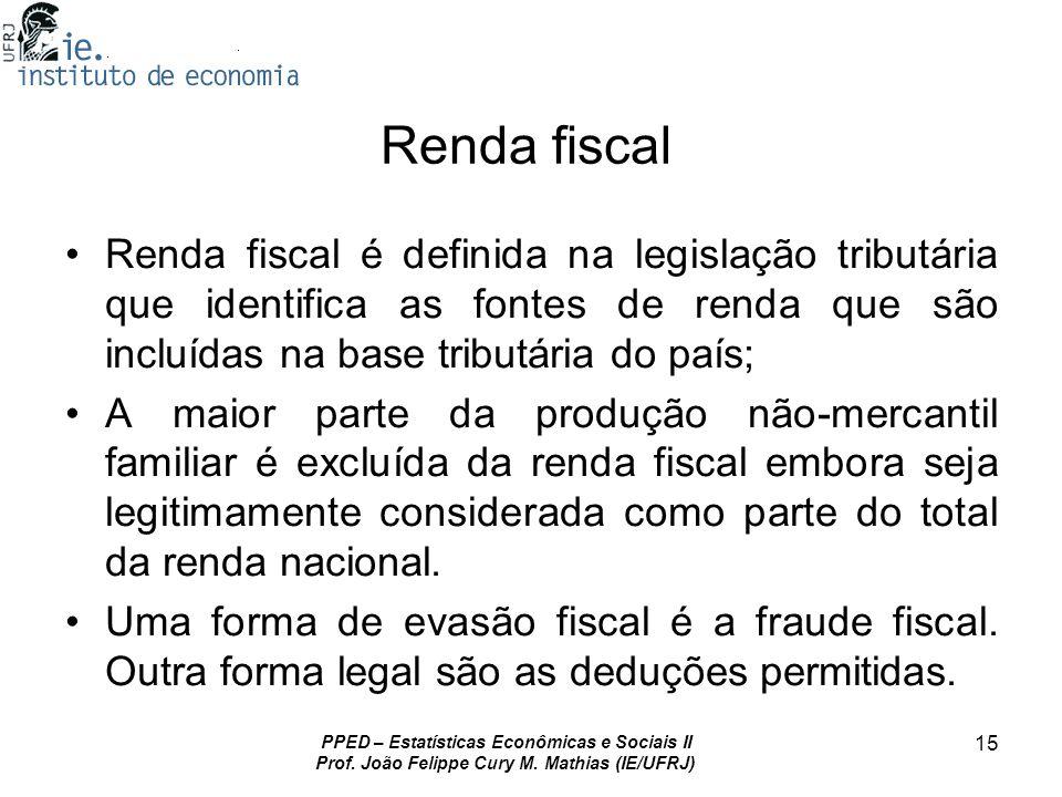 Renda fiscal Renda fiscal é definida na legislação tributária que identifica as fontes de renda que são incluídas na base tributária do país;
