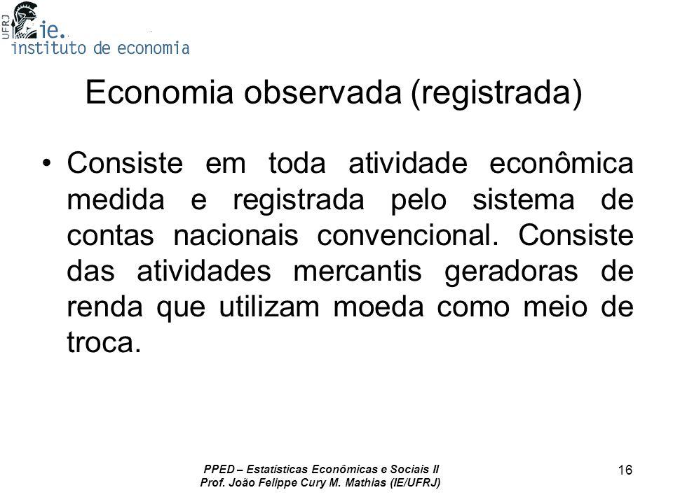 Economia observada (registrada)