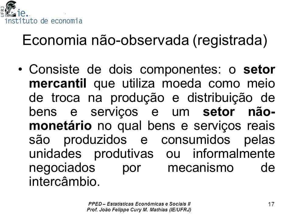Economia não-observada (registrada)
