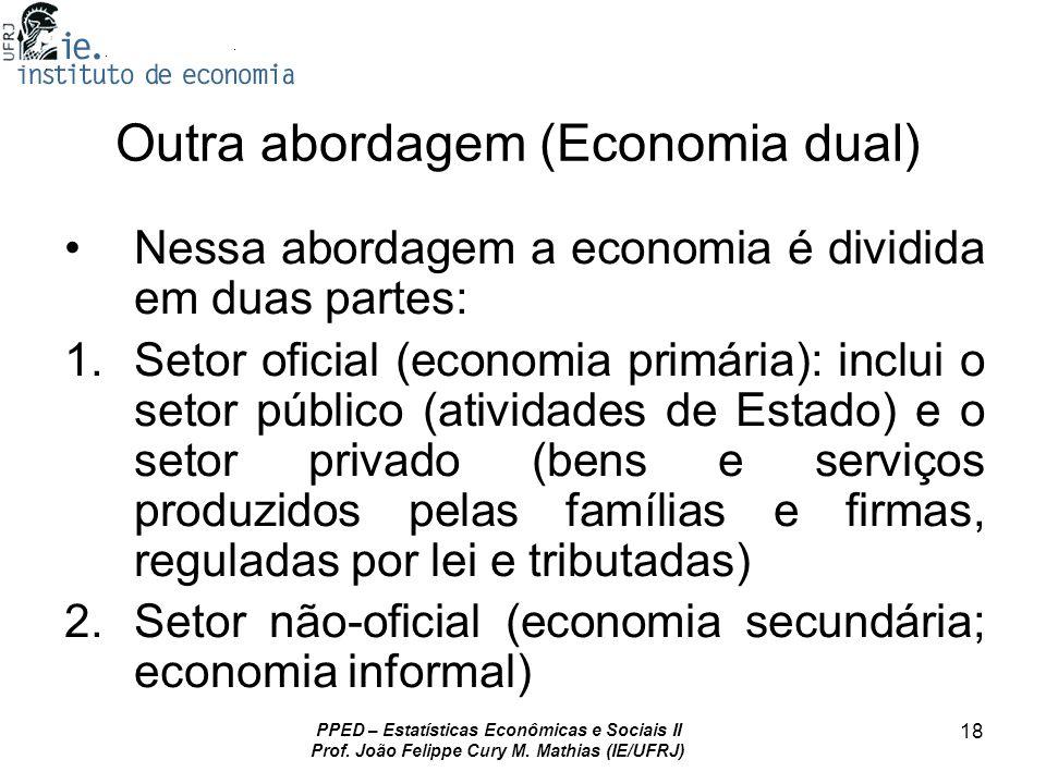 Outra abordagem (Economia dual)