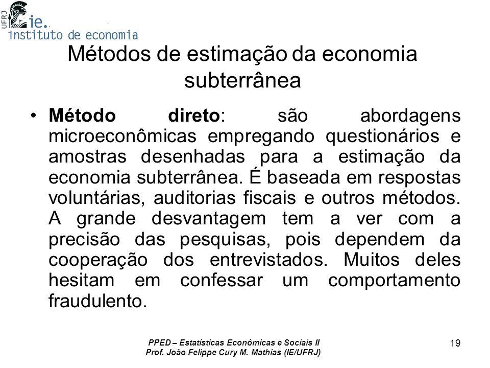 Métodos de estimação da economia subterrânea