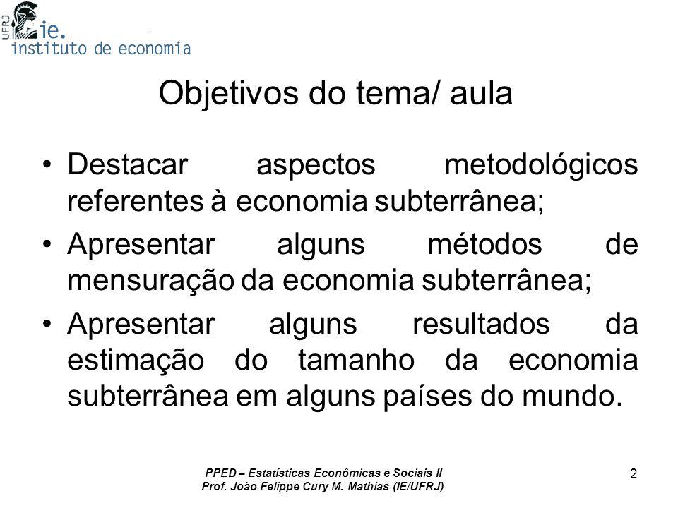 Objetivos do tema/ aula