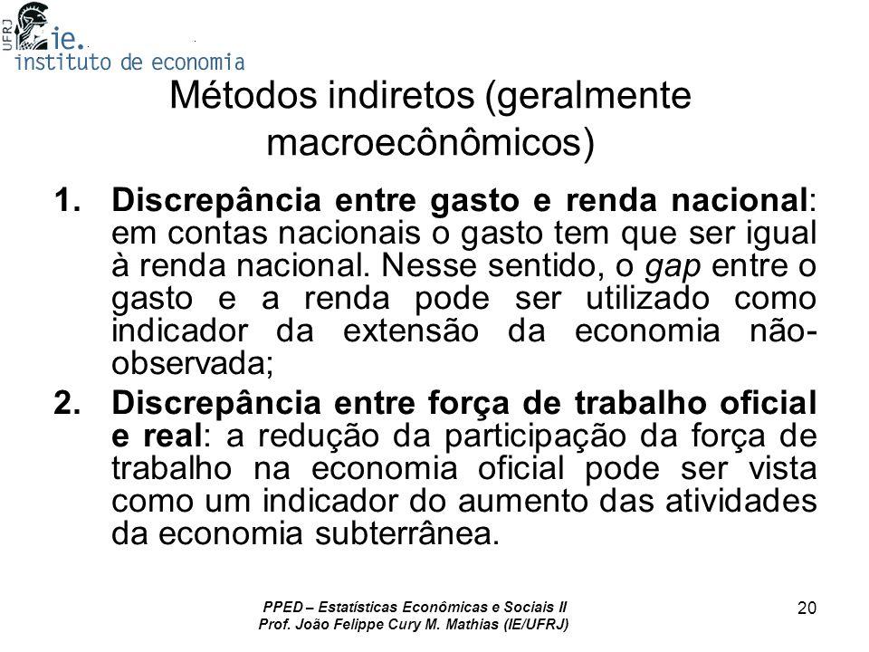 Métodos indiretos (geralmente macroecônômicos)