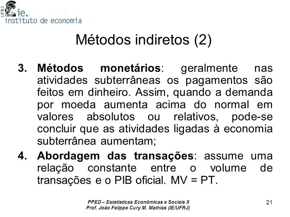 Métodos indiretos (2)